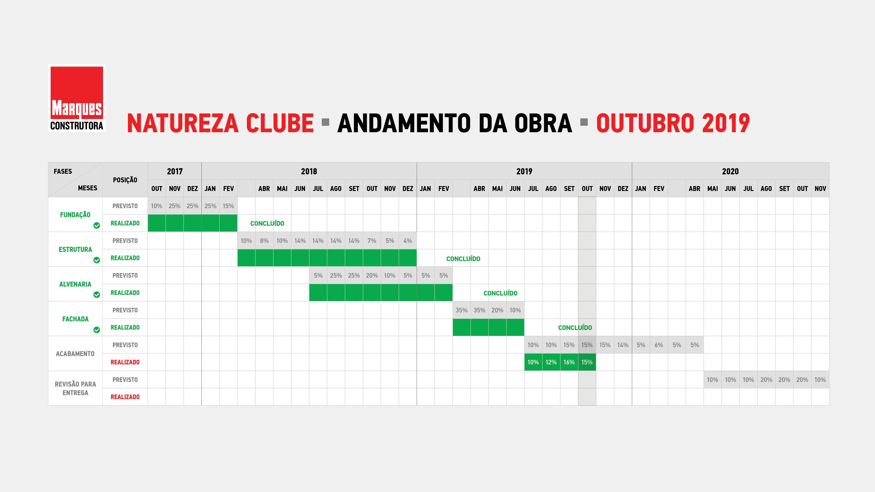 Natureza Clube Morumbi